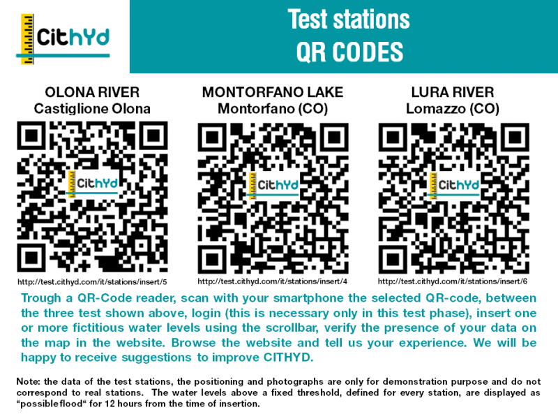 Test stations QR codes